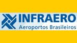 Aeroporto Brasile